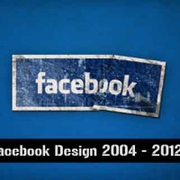 Tng hp nhng thay i giao din ca Facebook 2004-2012