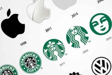 Thiết kế trong quá khứ và tương lai của những Logo kinh điển